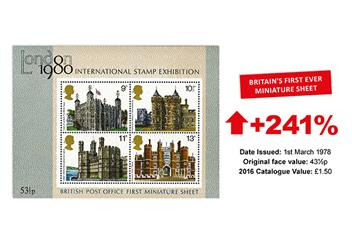 900J - Britain's First Multi-value Miniature Sheets (2)